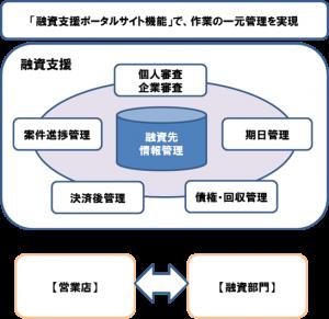 solution_finance_chart