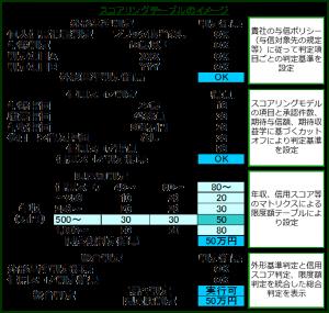 solution_scoring_chart2